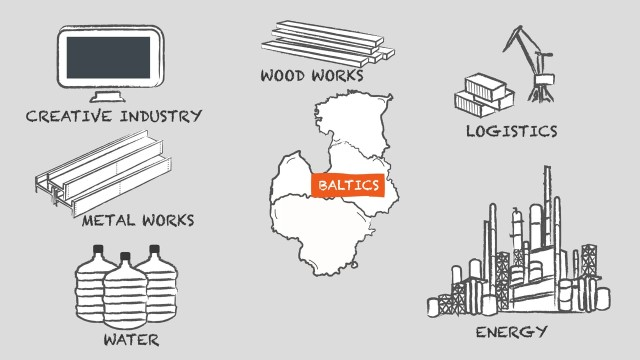 Business in the Baltics